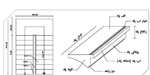 ابعاد کف پله و عوامل موثر بر آن